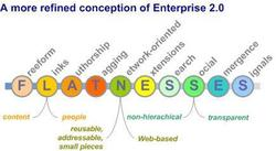 Mcafee_conception_of_enterprise20_2